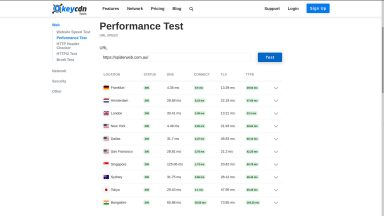 World Wide Performance Test